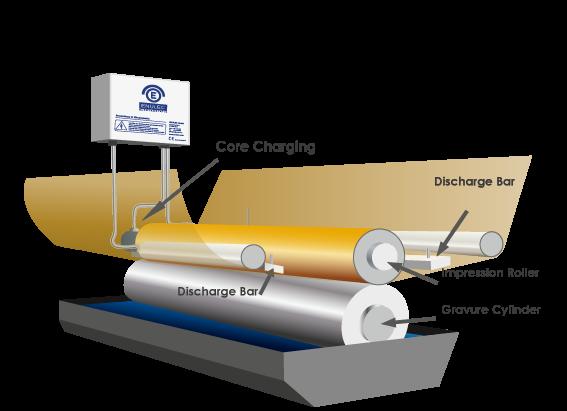 3D-Leistungsmodell-CoreCharging-Transparenz-engl